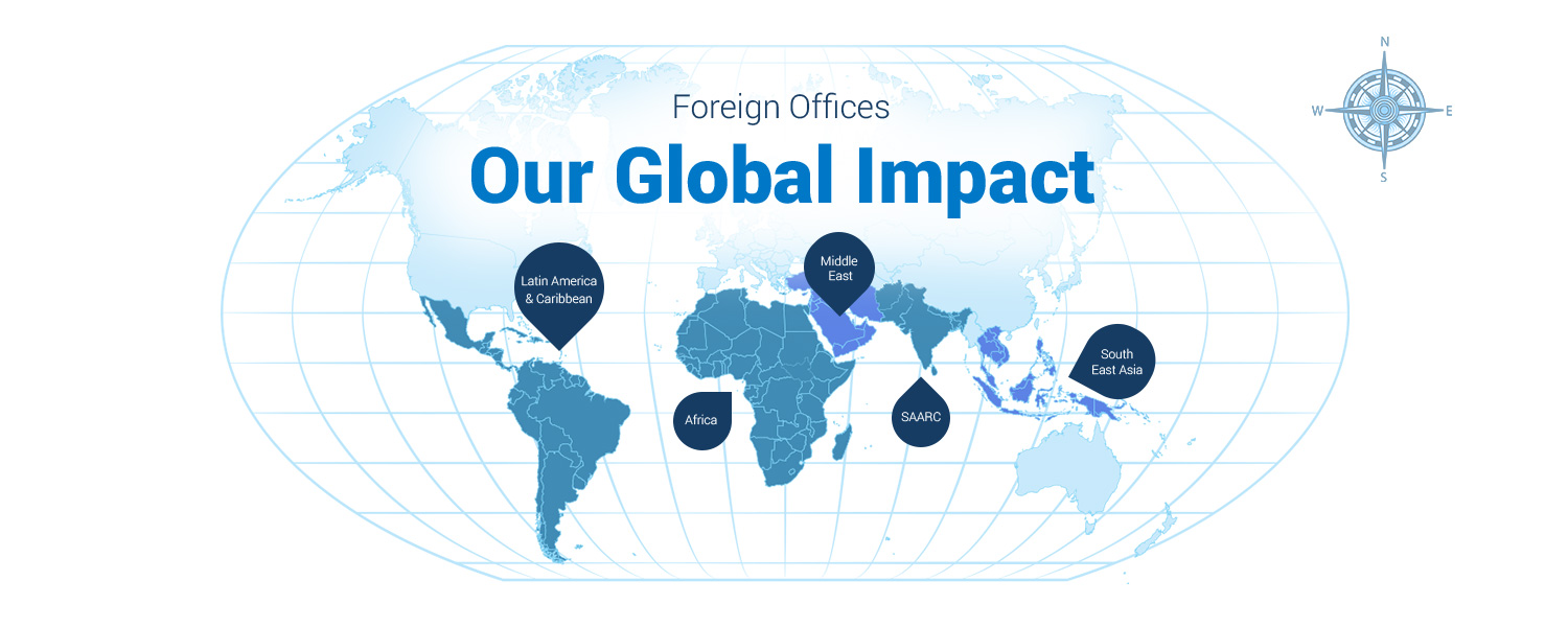 Our Global Impact
